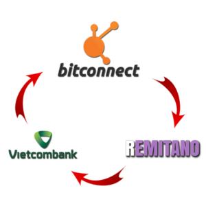 Hướng dẫn rút tiền từ Bitconnect về Vietcombank