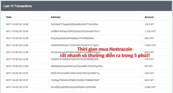 hextracoin ico