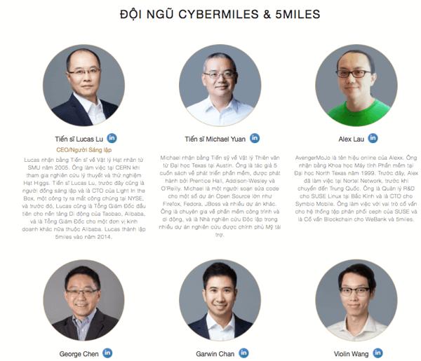 nhom phat trien du an ICO cybermiles