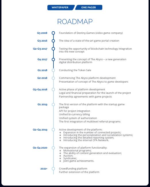 roadmap du an abyss